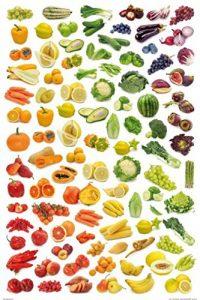 Poster fruits et légumes arc-en-ciel